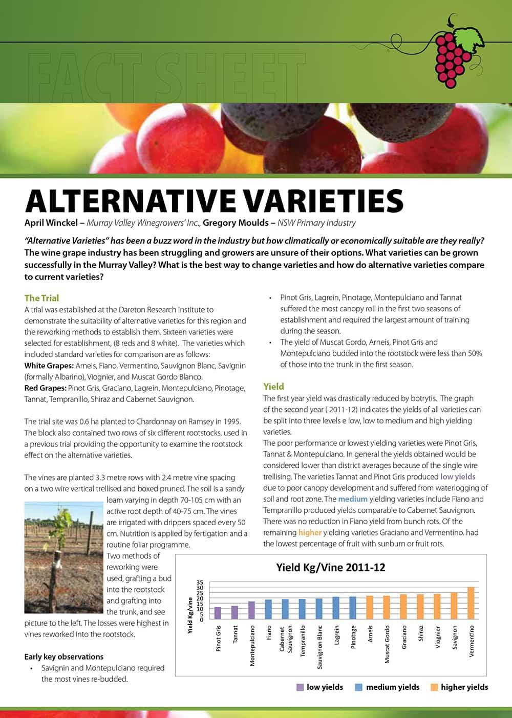 Alternative Varieties